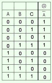 Алгебра логики