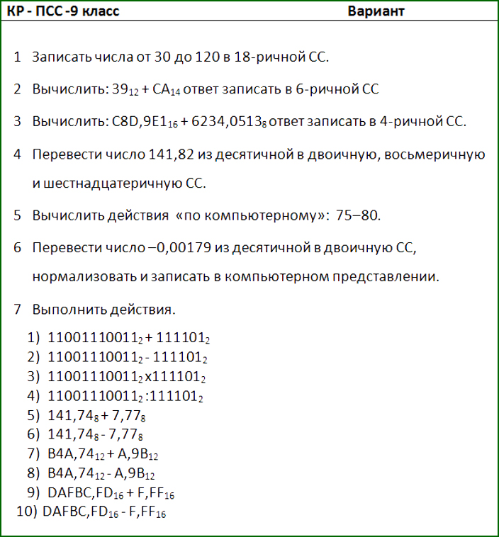 класс Контрольная работа Позиционные системы счисления  Вариант контрольной работы