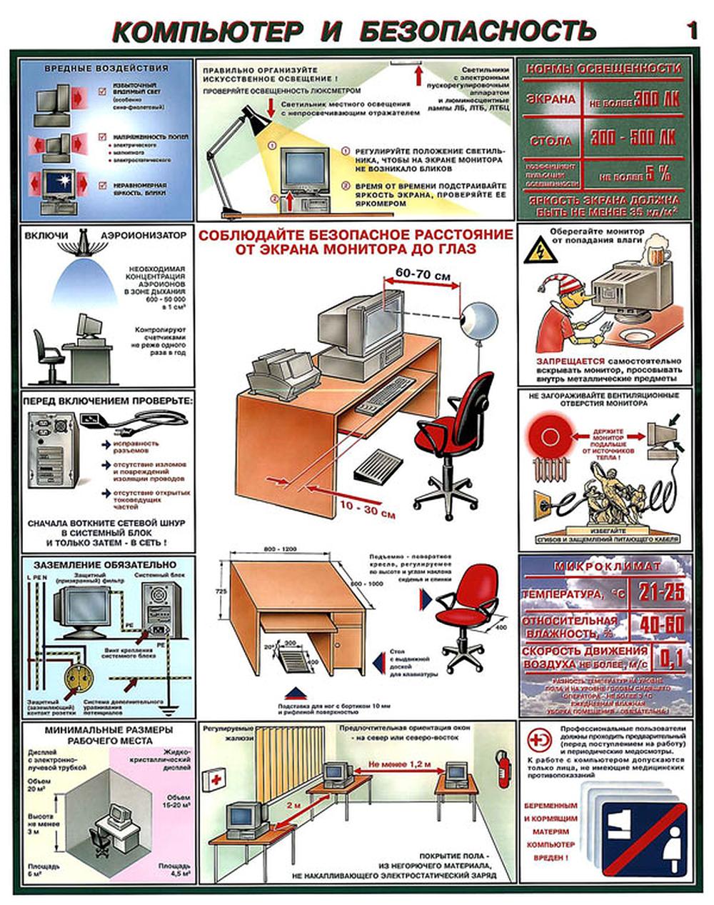 Техника безопасности при работе в